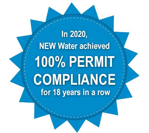 Permit Compliance 2020